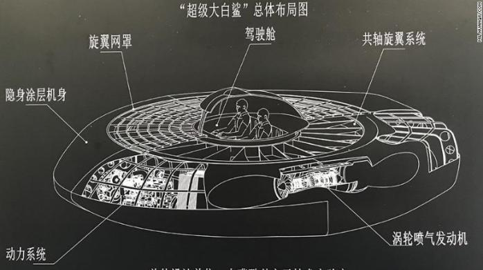 191016110120-china-great-white-shark-helicopter-schematic-exlarge-169